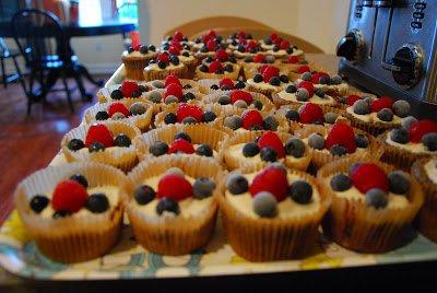 Sort Of Healthy Cupcakes