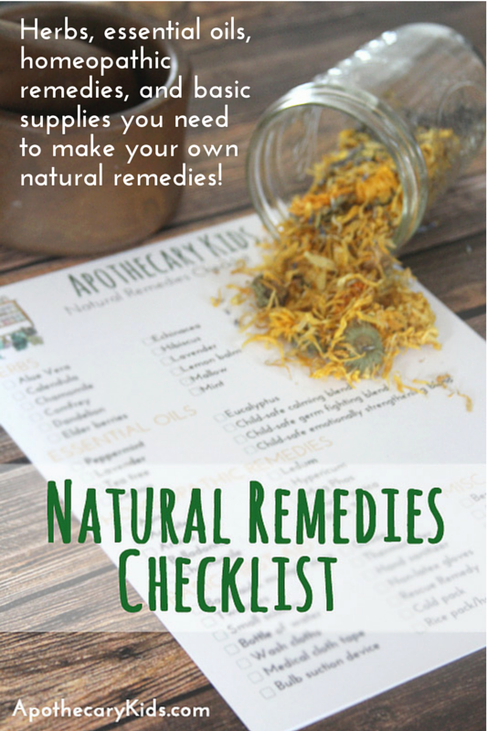 Natural Remedies Checklist
